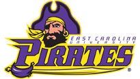 East Carolina Pirates Womens Basketball