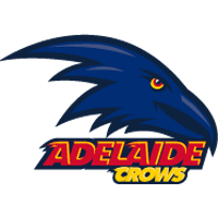 Adelaide Crows FC