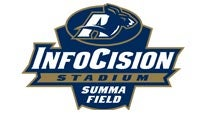 Hotels near InfoCision Stadium